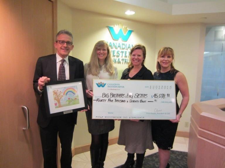 Canadian Western Bank 2015