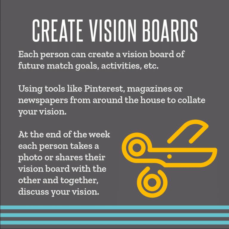 9 Vision Board