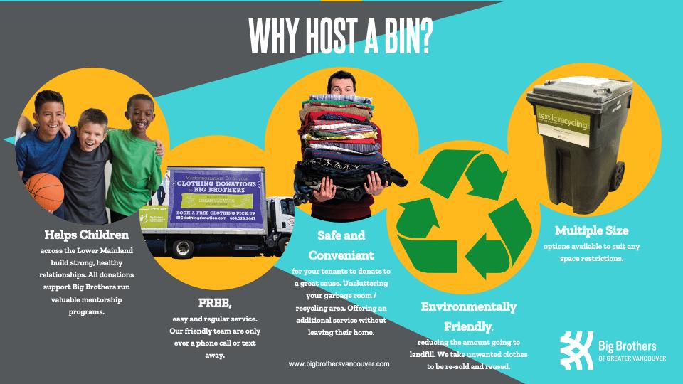Why host a Bin